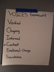 VOICES consent framework: verbal, ongoing, informed, in context, emotional charge, and soundness.